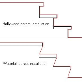 Waterfall or Hollywood style for your stair installation?